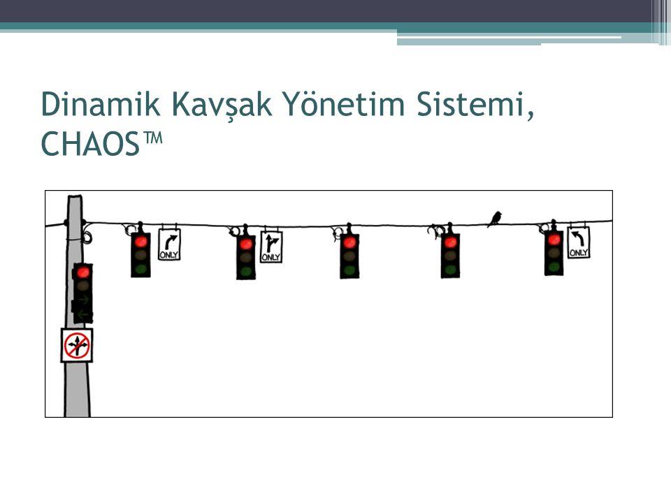 Konya Büyükşehir Belediyesi Örneği CHAOS™ ▫38 Kavşak ▫4 Koridor ▫150 Akıllı Trafik Kamerası ▫35 Kavşak Gözlem Kamerası ▫38 Merkezi Ünite ▫Trafik Kontrol Merkezi