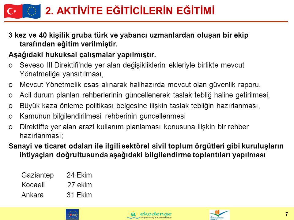 2. AKTİVİTE EĞİTİCİLERİN EĞİTİMİ 7 3 kez ve 40 kişilik gruba türk ve yabancı uzmanlardan oluşan bir ekip tarafından eğitim verilmiştir. Aşağıdaki huku