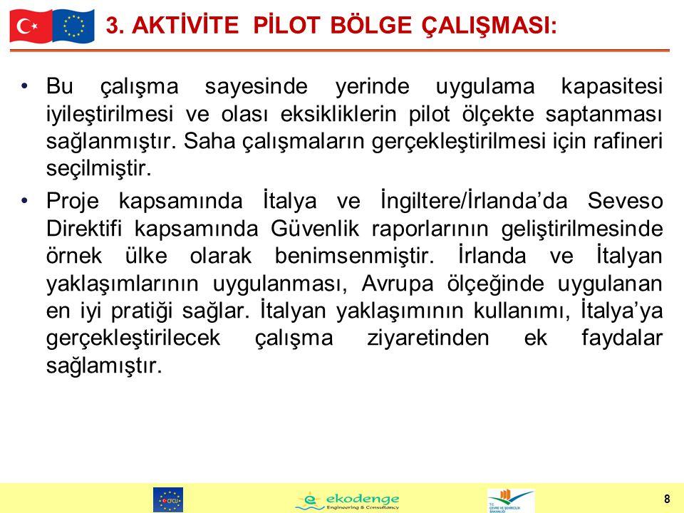 3. AKTİVİTE PİLOT BÖLGE ÇALIŞMASI: 8 Bu çalışma sayesinde yerinde uygulama kapasitesi iyileştirilmesi ve olası eksikliklerin pilot ölçekte saptanması