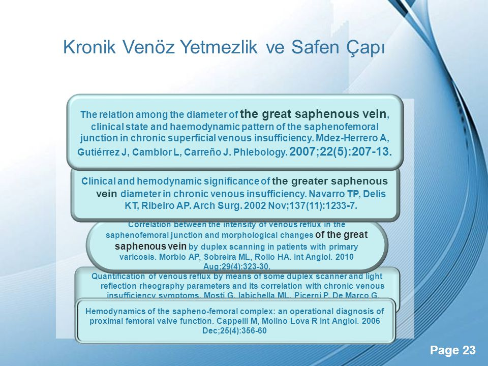 Powerpoint Templates Page 23 Kronik Venöz Yetmezlik ve Safen Çapı 1. Quantification of venous reflux by means of some duplex scanner and light reflect