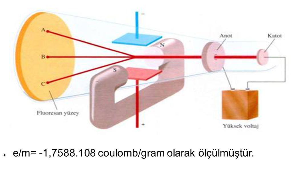 ● e/m= -1,7588.108 coulomb/gram olarak ölçülmüştür.