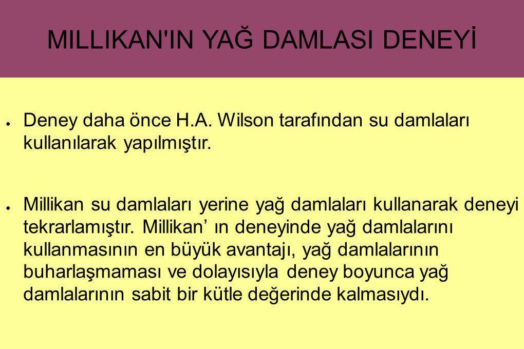 MILLIKAN'IN YAĞ DAMLASI DENEYİ ● Deney daha önce H.A. Wilson tarafından su damlaları kullanılarak yapılmıştır. ● Millikan su damlaları yerine yağ daml