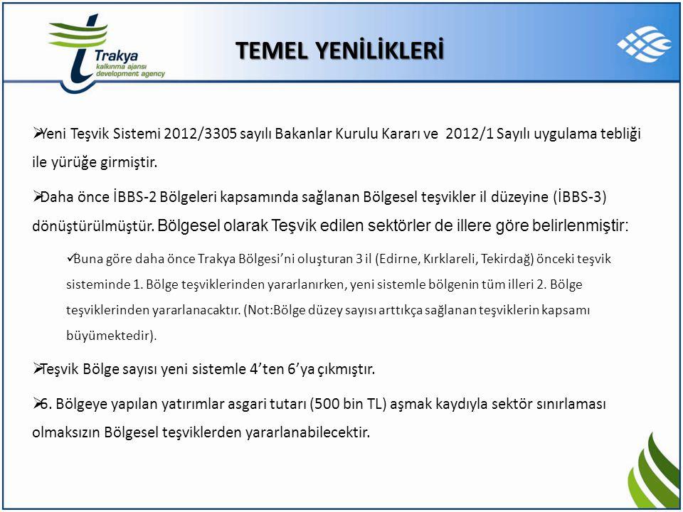 MEHMET GÖKAY ÜSTÜN TEMEL YENİLİKLERİ  Yeni Teşvik Sistemi 2012/3305 sayılı Bakanlar Kurulu Kararı ve 2012/1 Sayılı uygulama tebliği ile yürüğe girmiş