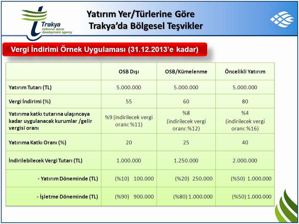 MEHMET GÖKAY ÜSTÜN Yatırım Yer/Türlerine Göre Trakya'da Bölgesel Teşvikler Trakya'da Bölgesel Teşvikler Vergi İndirimi Örnek Uygulaması (31.12.2013'e