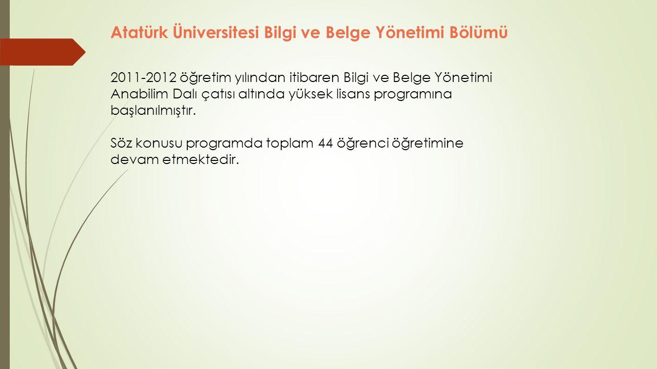 2011-2012 öğretim yılından itibaren Bilgi ve Belge Yönetimi Anabilim Dalı çatısı altında yüksek lisans programına başlanılmıştır. Söz konusu programda