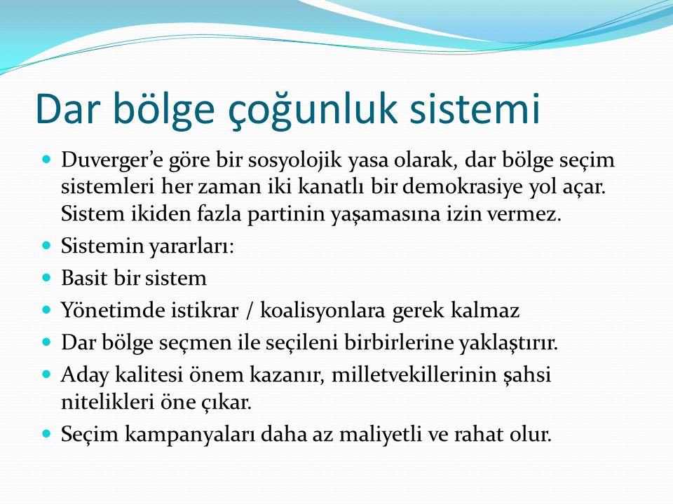 Dar bölge çoğunluk sistemi Duverger'e göre bir sosyolojik yasa olarak, dar bölge seçim sistemleri her zaman iki kanatlı bir demokrasiye yol açar.