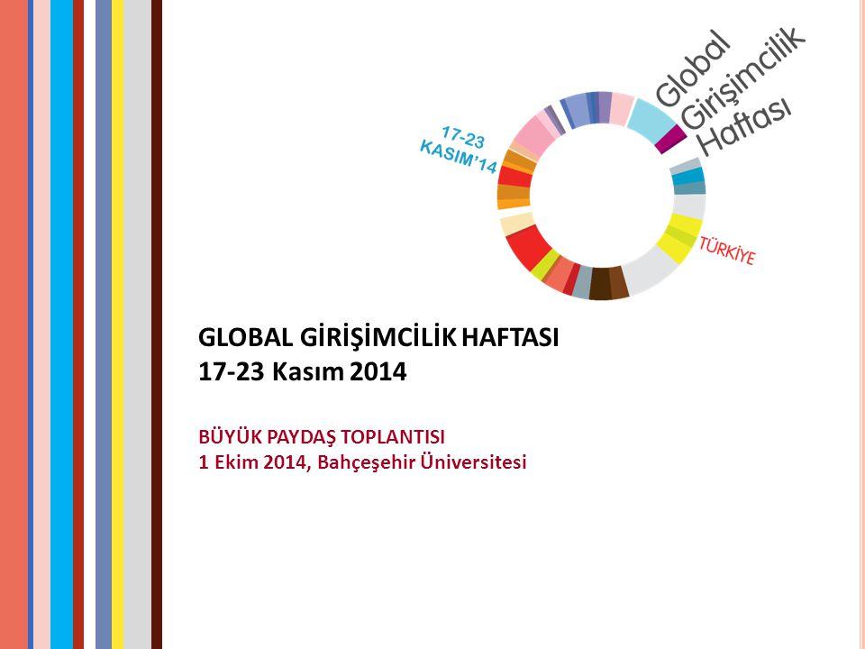 GLOBAL GİRİŞİMCİLİK HAFTASI 17-23 Kasım 2014 BÜYÜK PAYDAŞ TOPLANTISI 1 Ekim 2014, Bahçeşehir Üniversitesi
