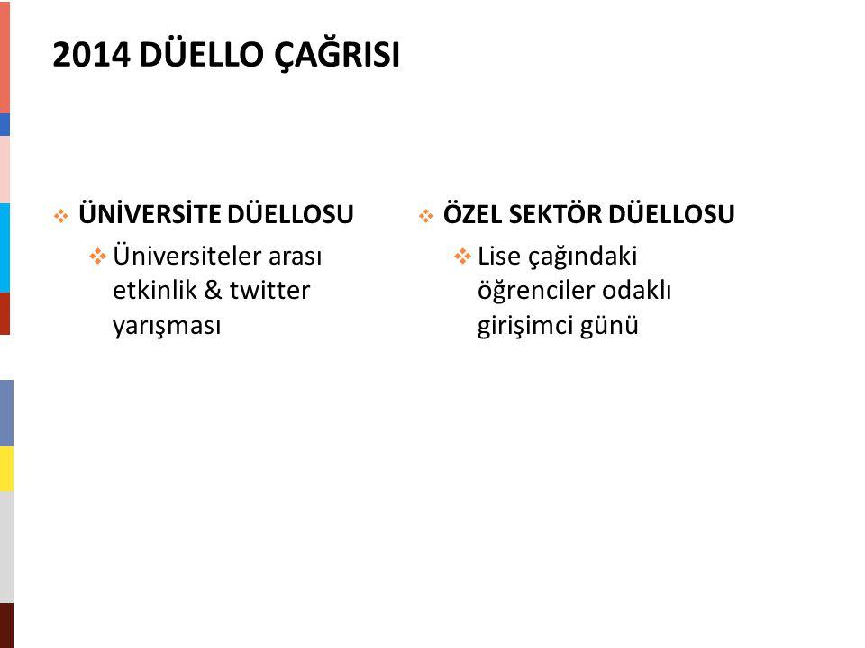 2014 DÜELLO ÇAĞRISI  ÜNİVERSİTE DÜELLOSU  Üniversiteler arası etkinlik & twitter yarışması  ÖZEL SEKTÖR DÜELLOSU  Lise çağındaki öğrenciler odaklı