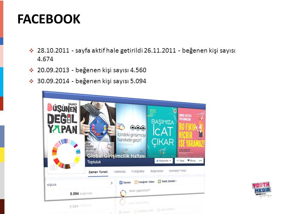 FACEBOOK  28.10.2011 - sayfa aktif hale getirildi 26.11.2011 - beğenen kişi sayısı 4.674  20.09.2013 - beğenen kişi sayısı 4.560  30.09.2014 - beğe