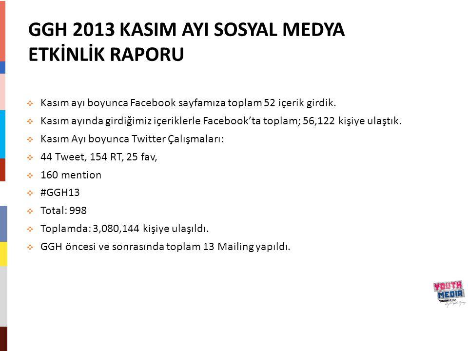 GGH 2013 KASIM AYI SOSYAL MEDYA ETKİNLİK RAPORU  Kasım ayı boyunca Facebook sayfamıza toplam 52 içerik girdik.  Kasım ayında girdiğimiz içeriklerle