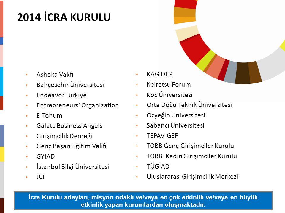 2014 İCRA KURULU Ashoka Vakfı Bahçeşehir Üniversitesi Endeavor Türkiye Entrepreneurs' Organization E-Tohum Galata Business Angels Girişimcilik Derneği