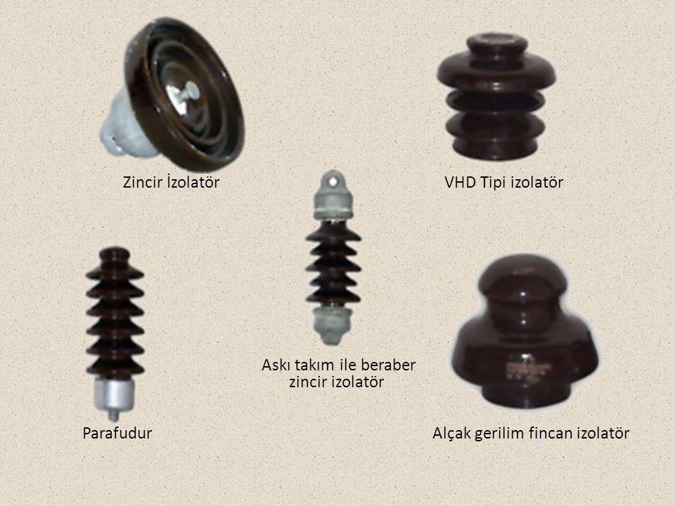 İzolatör çeşitleri Yapıldıkları malzemeye göre Porselen izolatör: Isıl ve mekaniki dayanımları yüksek olduğundan uzun yıllardır kullanılan izolatörlerdir.