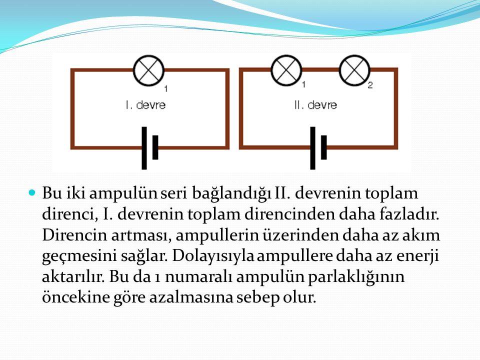 Bu iki ampulün seri bağlandığı II. devrenin toplam direnci, I. devrenin toplam direncinden daha fazladır. Direncin artması, ampullerin üzerinden daha