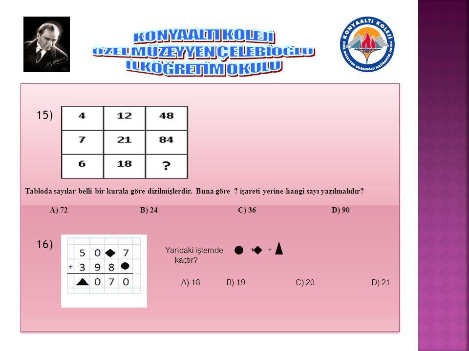 Tabloda sayılar belli bir kurala göre dizilmişlerdir. Buna göre ? işareti yerine hangi sayı yazılmalıdır? A) 72 B) 24 C) 36 D) 90 Tabloda sayılar bell