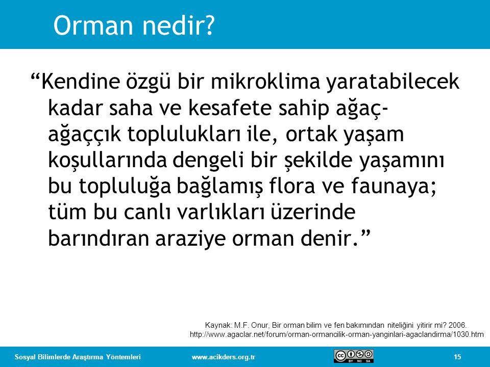 15Sosyal Bilimlerde Araştırma Yöntemleriwww.acikders.org.tr Orman nedir.