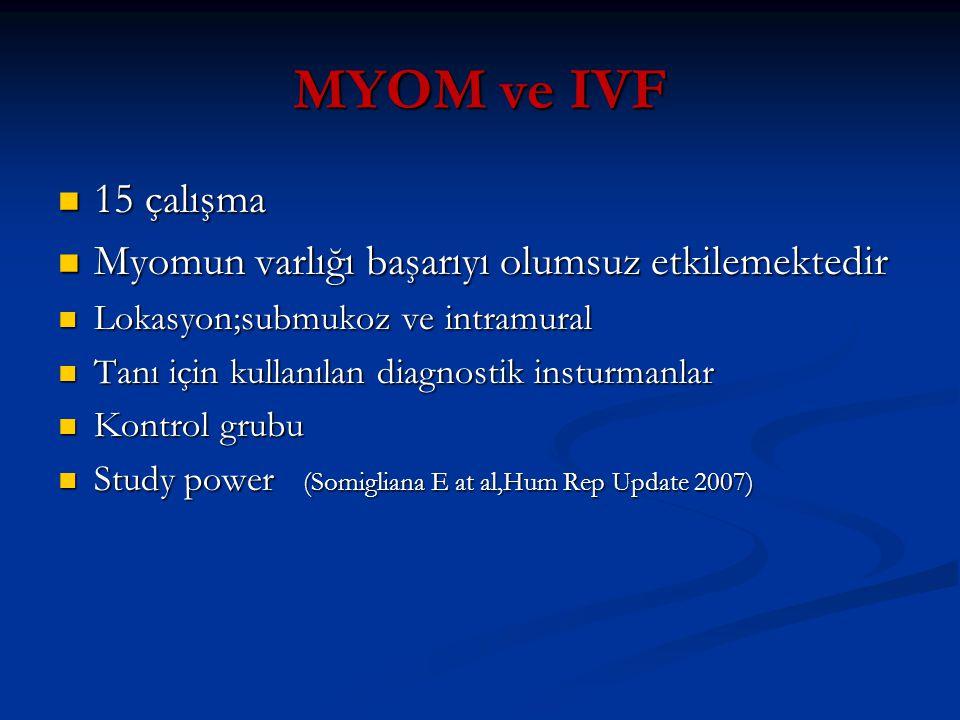 MYOM ve IVF 15 çalışma 15 çalışma Myomun varlığı başarıyı olumsuz etkilemektedir Myomun varlığı başarıyı olumsuz etkilemektedir Lokasyon;submukoz ve i