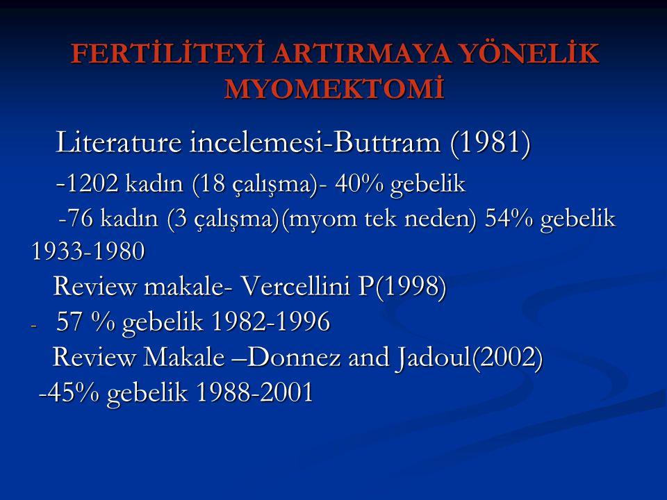FERTİLİTEYİ ARTIRMAYA YÖNELİK MYOMEKTOMİ Literature incelemesi-Buttram (1981) Literature incelemesi-Buttram (1981) - 1202 kadın (18 çalışma)- 40% gebe