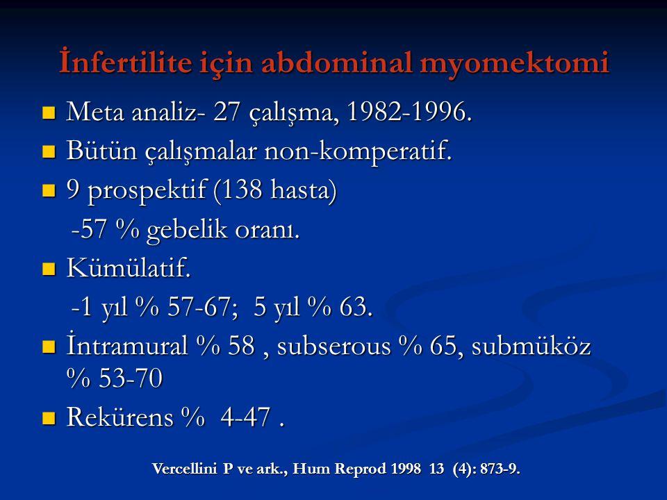 İnfertilite için abdominal myomektomi Meta analiz- 27 çalışma, 1982-1996. Meta analiz- 27 çalışma, 1982-1996. Bütün çalışmalar non-komperatif. Bütün ç