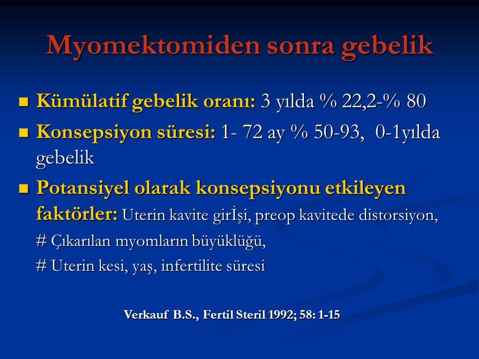 Myomektomiden sonra gebelik Kümülatif gebelik oranı: 3 yılda % 22,2-% 80 Kümülatif gebelik oranı: 3 yılda % 22,2-% 80 Konsepsiyon süresi: 1- 72 ay % 5