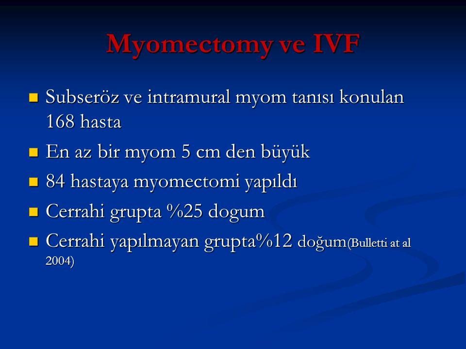 Myomectomy ve IVF Subseröz ve intramural myom tanısı konulan 168 hasta Subseröz ve intramural myom tanısı konulan 168 hasta En az bir myom 5 cm den bü