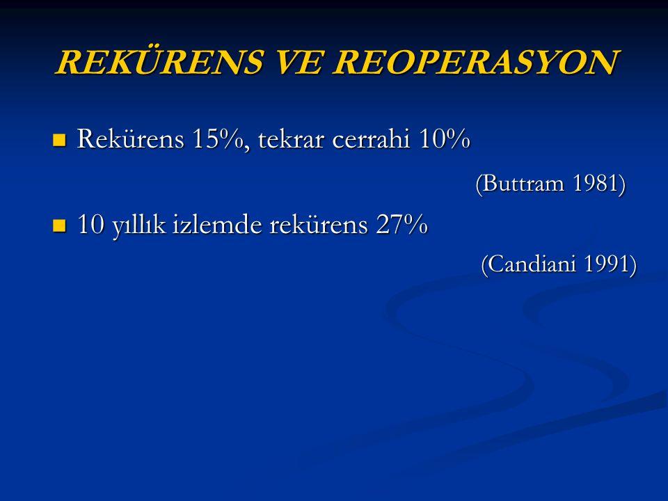 REKÜRENS VE REOPERASYON Rekürens 15%, tekrar cerrahi 10% Rekürens 15%, tekrar cerrahi 10% (Buttram 1981) (Buttram 1981) 10 yıllık izlemde rekürens 27%