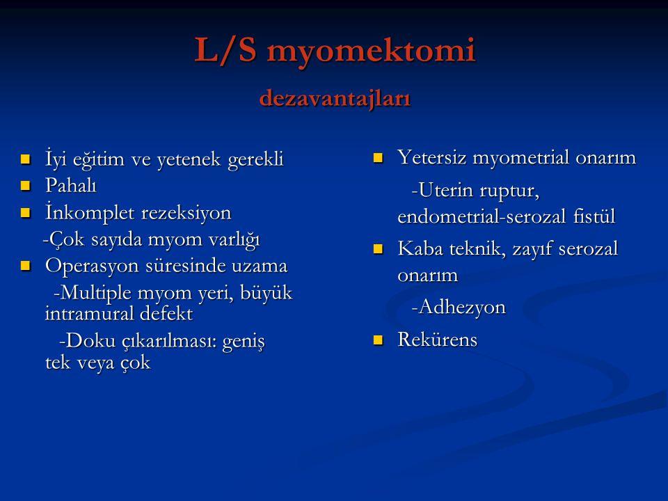L/S myomektomi dezavantajları İyi eğitim ve yetenek gerekli İyi eğitim ve yetenek gerekli Pahalı Pahalı İnkomplet rezeksiyon İnkomplet rezeksiyon -Çok