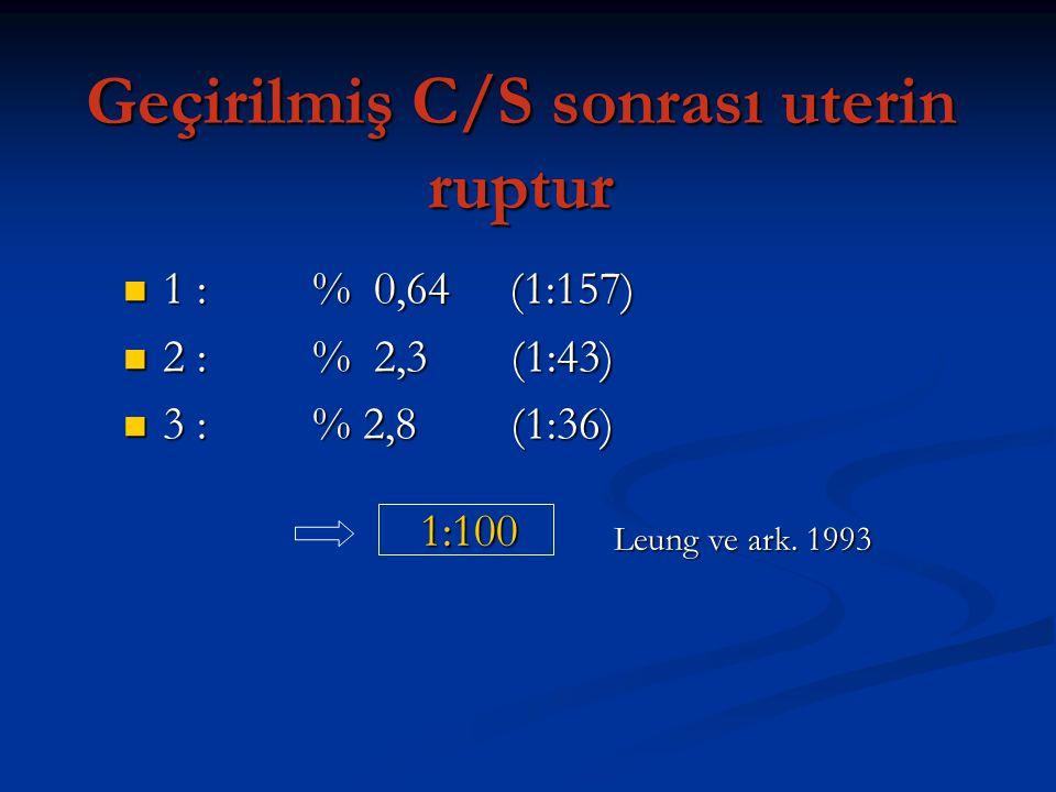 Geçirilmiş C/S sonrası uterin ruptur 1 : % 0,64 (1:157) 1 : % 0,64 (1:157) 2 : % 2,3 (1:43) 2 : % 2,3 (1:43) 3 : % 2,8 (1:36) 3 : % 2,8 (1:36) 1:100 L