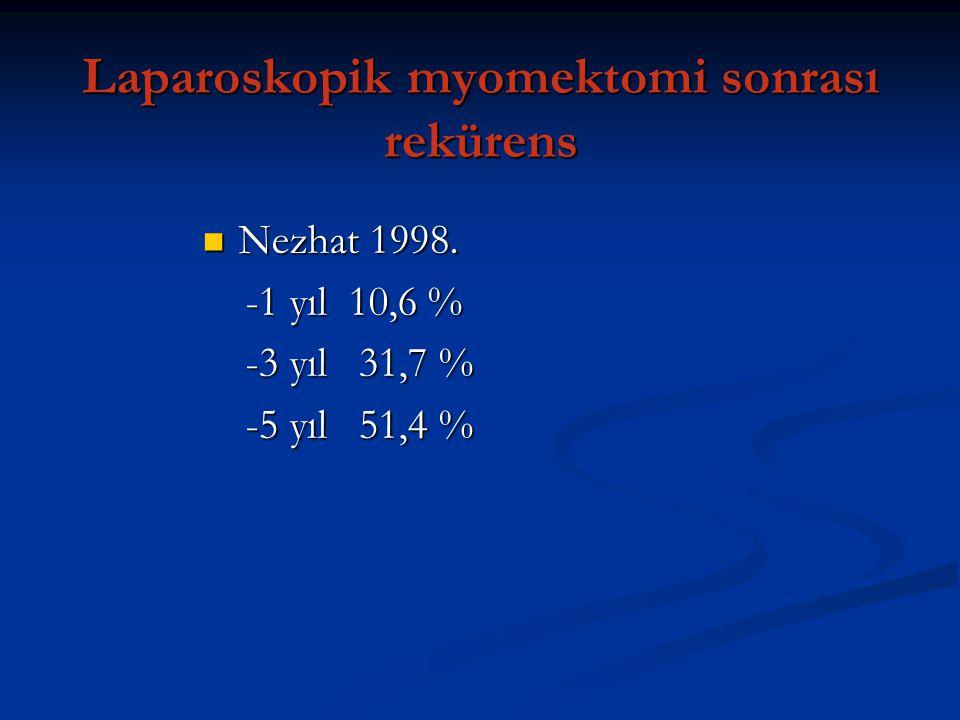 Laparoskopik myomektomi sonrası rekürens Nezhat 1998. Nezhat 1998. -1 yıl 10,6 % -1 yıl 10,6 % -3 yıl 31,7 % -3 yıl 31,7 % -5 yıl 51,4 % -5 yıl 51,4 %
