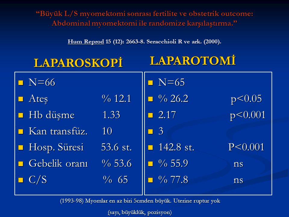 """""""Büyük L/S myomektomi sonrası fertilite ve obstetrik outcome: Abdominal myomektomi ile randomize karşılaştırma."""" Hum Reprod 15 (12): 2663-8. Seracchio"""