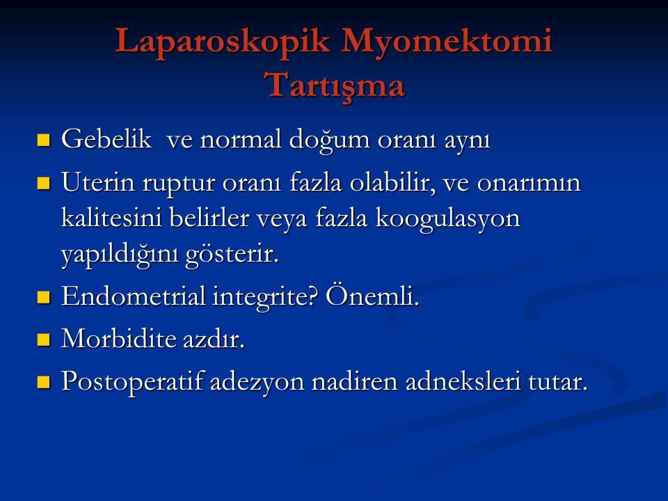 Laparoskopik Myomektomi Tartışma Gebelik ve normal doğum oranı aynı Gebelik ve normal doğum oranı aynı Uterin ruptur oranı fazla olabilir, ve onarımın