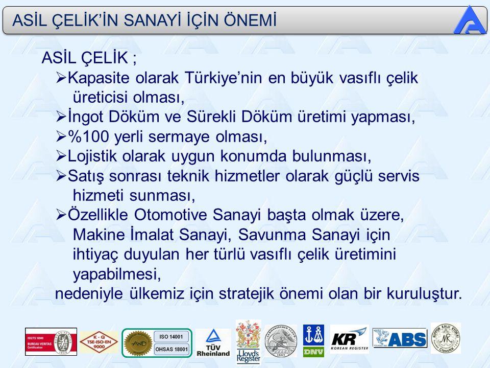 ASİL ÇELİK ;  Kapasite olarak Türkiye'nin en büyük vasıflı çelik üreticisi olması,  İngot Döküm ve Sürekli Döküm üretimi yapması,  %100 yerli sermaye olması,  Lojistik olarak uygun konumda bulunması,  Satış sonrası teknik hizmetler olarak güçlü servis hizmeti sunması,  Özellikle Otomotive Sanayi başta olmak üzere, Makine İmalat Sanayi, Savunma Sanayi için ihtiyaç duyulan her türlü vasıflı çelik üretimini yapabilmesi, nedeniyle ülkemiz için stratejik önemi olan bir kuruluştur.