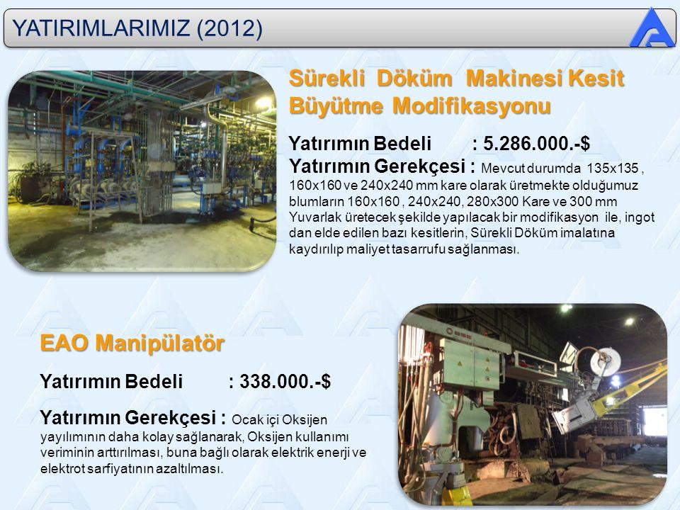 YATIRIMLARIMIZ (2012) Sürekli Döküm Makinesi Kesit Büyütme Modifikasyonu Yatırımın Bedeli : 5.286.000.-$ Yatırımın Gerekçesi : Mevcut durumda 135x135, 160x160 ve 240x240 mm kare olarak üretmekte olduğumuz blumların 160x160, 240x240, 280x300 Kare ve 300 mm Yuvarlak üretecek şekilde yapılacak bir modifikasyon ile, ingot dan elde edilen bazı kesitlerin, Sürekli Döküm imalatına kaydırılıp maliyet tasarrufu sağlanması.