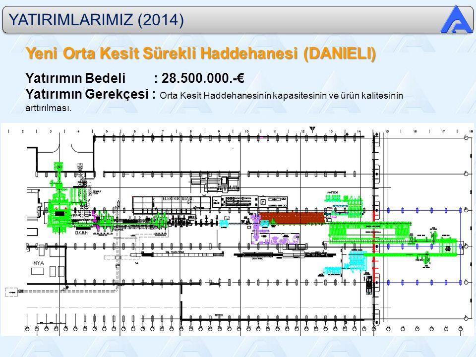 YATIRIMLARIMIZ (2014) Yeni Orta Kesit Sürekli Haddehanesi (DANIELI) Yatırımın Bedeli : 28.500.000.-€ Yatırımın Gerekçesi : Orta Kesit Haddehanesinin kapasitesinin ve ürün kalitesinin arttırılması.