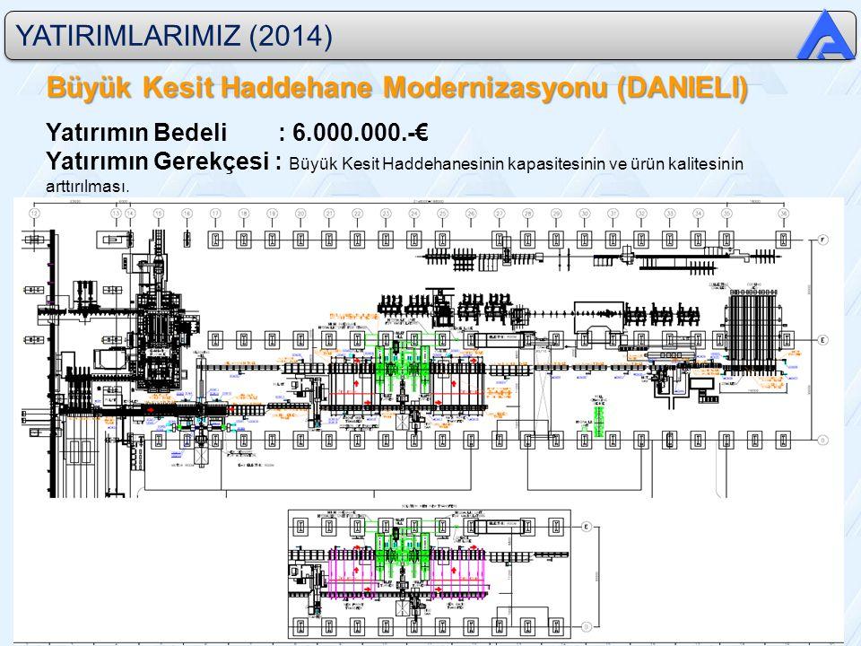 YATIRIMLARIMIZ (2014) Büyük Kesit Haddehane Modernizasyonu (DANIELI) Yatırımın Bedeli : 6.000.000.-€ Yatırımın Gerekçesi : Büyük Kesit Haddehanesinin kapasitesinin ve ürün kalitesinin arttırılması.