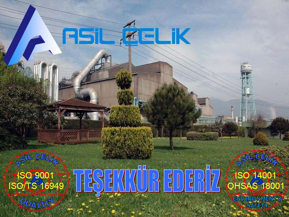 ISO 9001 ISO/TS 16949 ISO 14001 OHSAS 18001