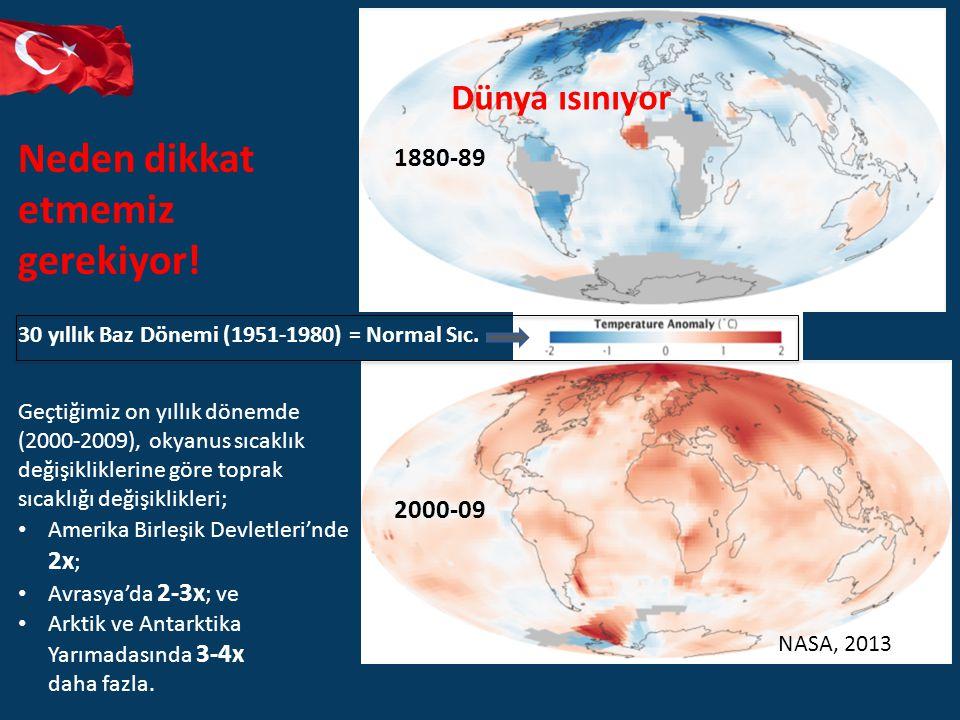 1880-89 2000-09 Dünya ısınıyor 30 yıllık Baz Dönemi (1951-1980) = Normal Sıc. Geçtiğimiz on yıllık dönemde (2000-2009), okyanus sıcaklık değişiklikler