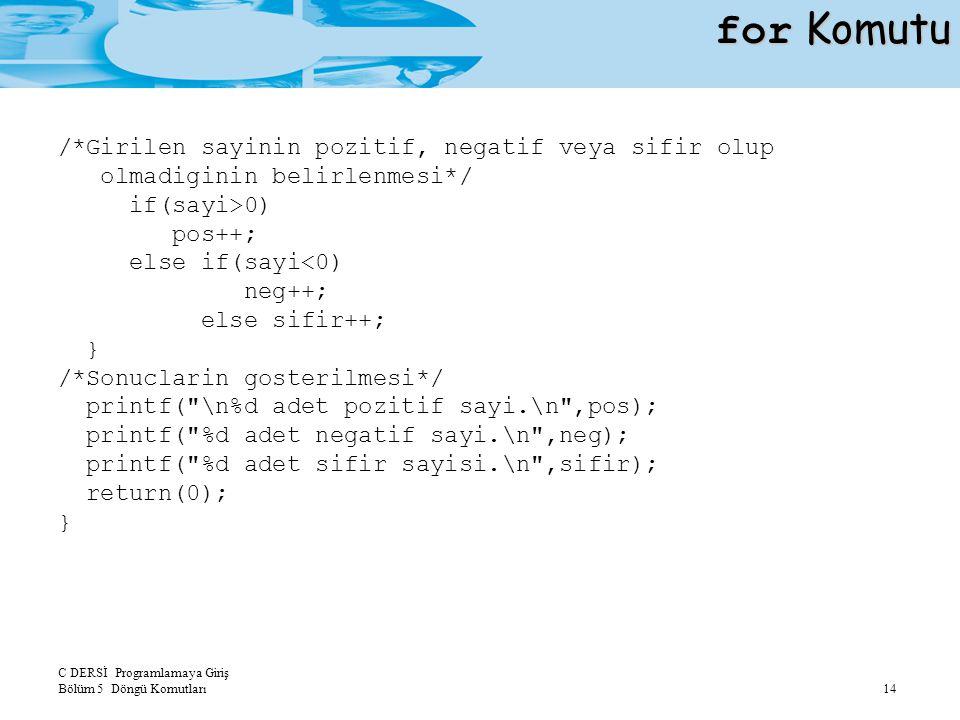 C DERSİ Programlamaya Giriş Bölüm 5 Döngü Komutları 14 for Komutu /*Girilen sayinin pozitif, negatif veya sifir olup olmadiginin belirlenmesi*/ if(say