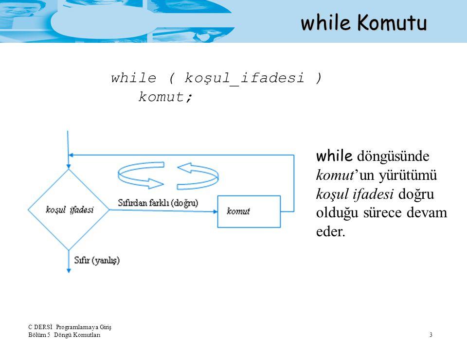 C DERSİ Programlamaya Giriş Bölüm 5 Döngü Komutları 4 while Komutu printf( Bir pozitif sayi giriniz: ); scanf( %d ,&n); while(n<0) scanf( %d ,&n); printf( En son n degeri: %d ,n); Örnek:
