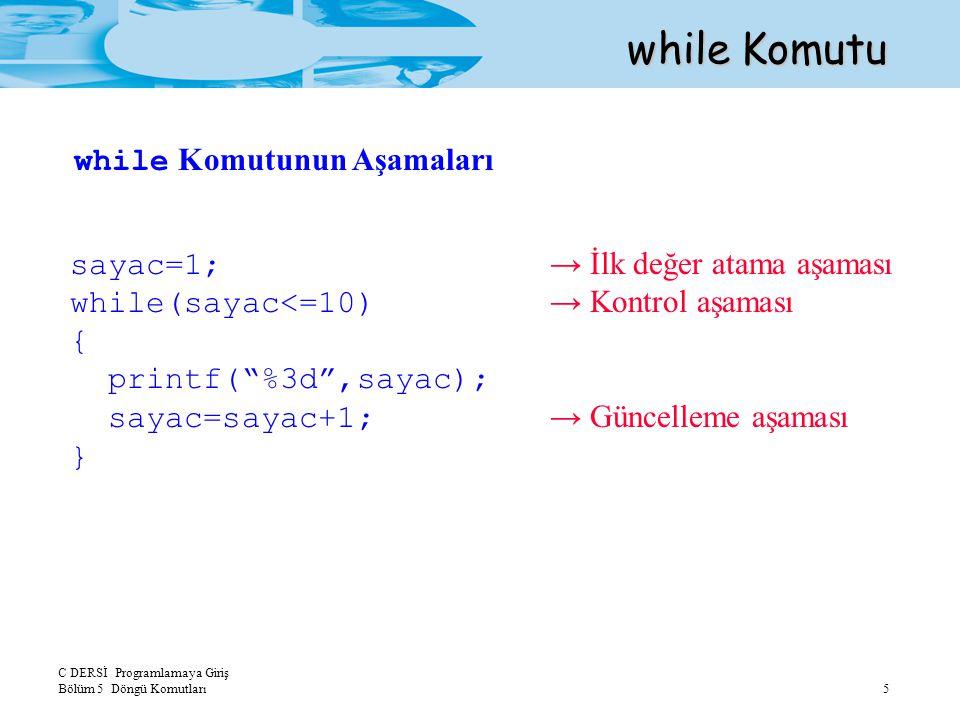 C DERSİ Programlamaya Giriş Bölüm 5 Döngü Komutları 6 while Komutu Örnek : Pozitif sayıların girildiği ve girilen bu pozitif sayıların en büyüğünün bulunduğu programı yazınız.