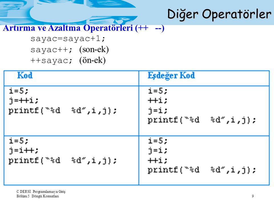 C DERSİ Programlamaya Giriş Bölüm 5 Döngü Komutları 9 Diğer Operatörler Artırma ve Azaltma Operatörleri (++ --) sayac=sayac+1; sayac++; (son-ek) ++say