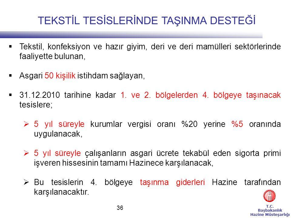 T.C. Başbakanlık Hazine Müsteşarlığı 36  Tekstil, konfeksiyon ve hazır giyim, deri ve deri mamülleri sektörlerinde faaliyette bulunan,  Asgari 50 ki