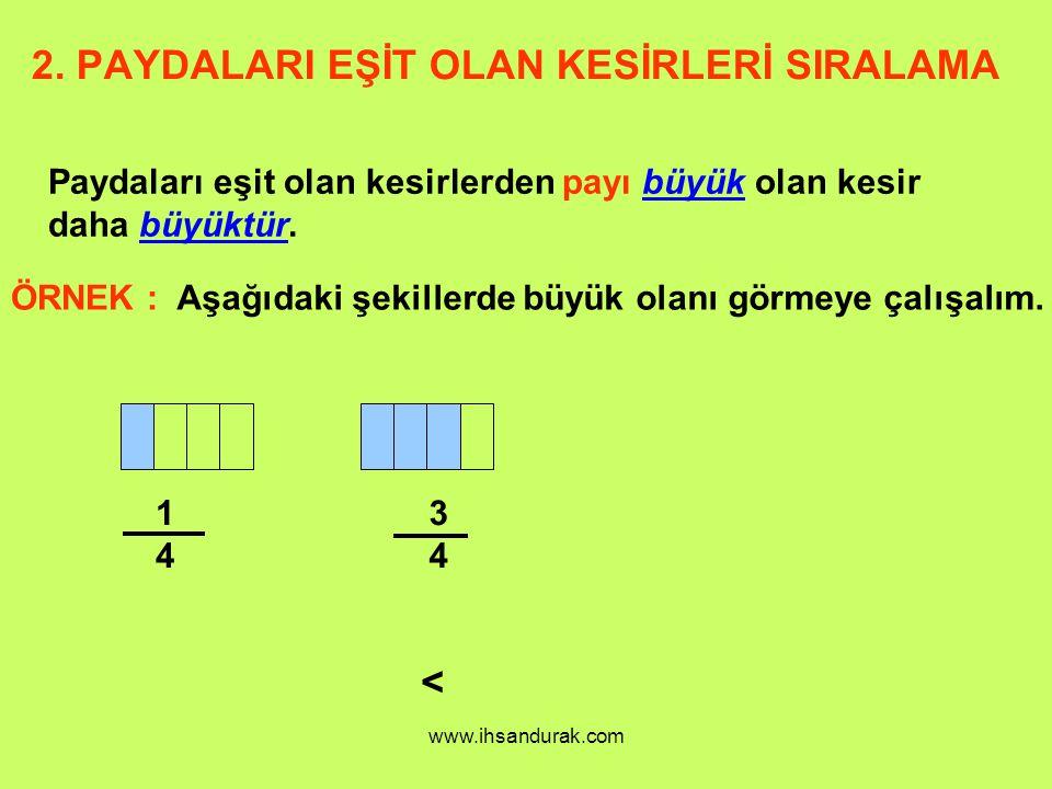 www.ihsandurak.com 2.