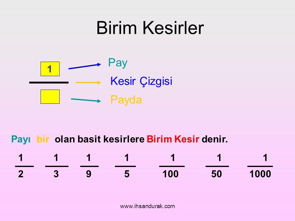 www.ihsandurak.com Pay Kesir Çizgisi Payda Payı paydasına eşit yada paydasından büyük olan kesirlere Bileşik Kesir denir.