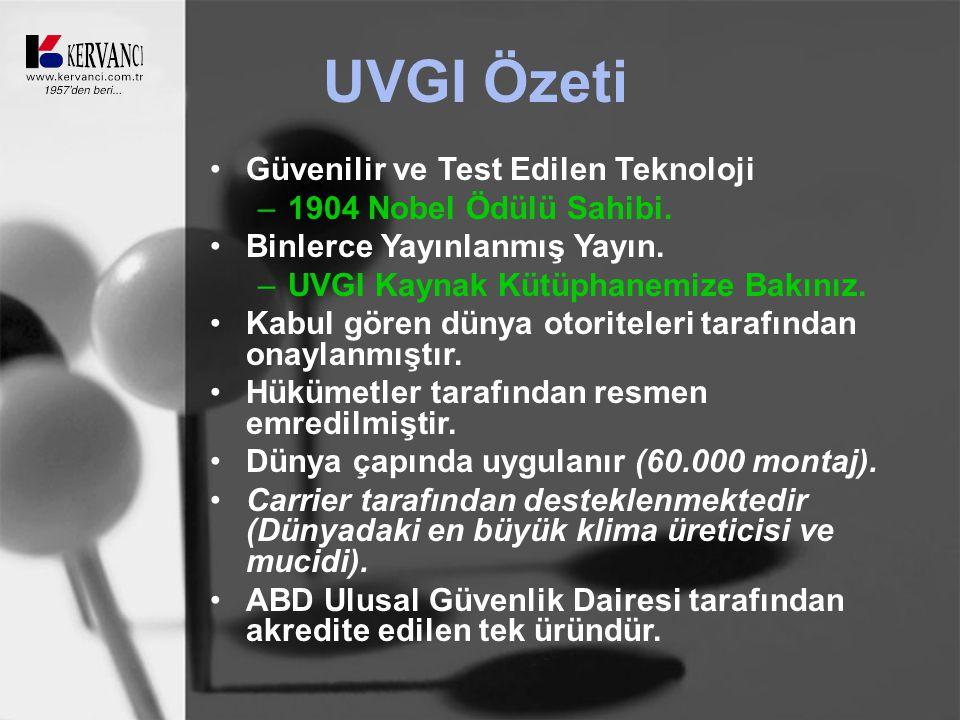 UVGI Özeti Güvenilir ve Test Edilen Teknoloji –1904 Nobel Ödülü Sahibi.