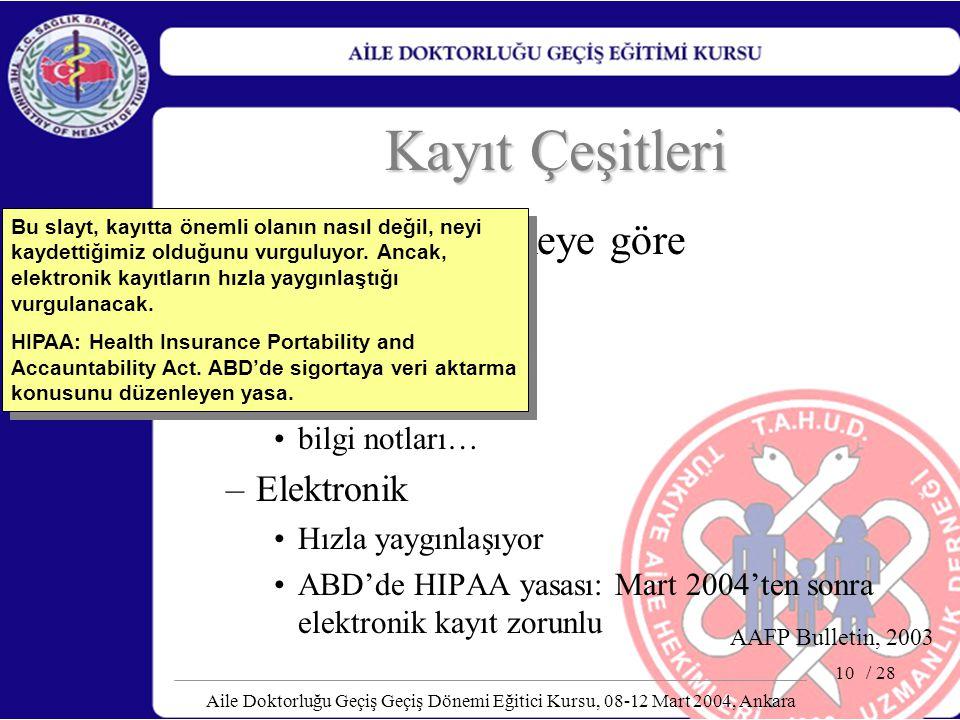 / 28 Aile Doktorluğu Geçiş Geçiş Dönemi Eğitici Kursu, 08-12 Mart 2004, Ankara 10 Kayıt Çeşitleri Kullanılan malzemeye göre –Kağıda dayalı hasta dosya