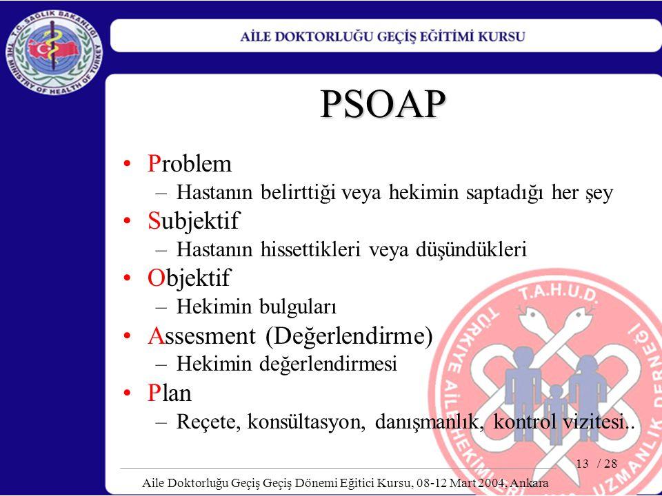 / 28 Aile Doktorluğu Geçiş Geçiş Dönemi Eğitici Kursu, 08-12 Mart 2004, Ankara 13 PSOAP Problem –Hastanın belirttiği veya hekimin saptadığı her şey Su