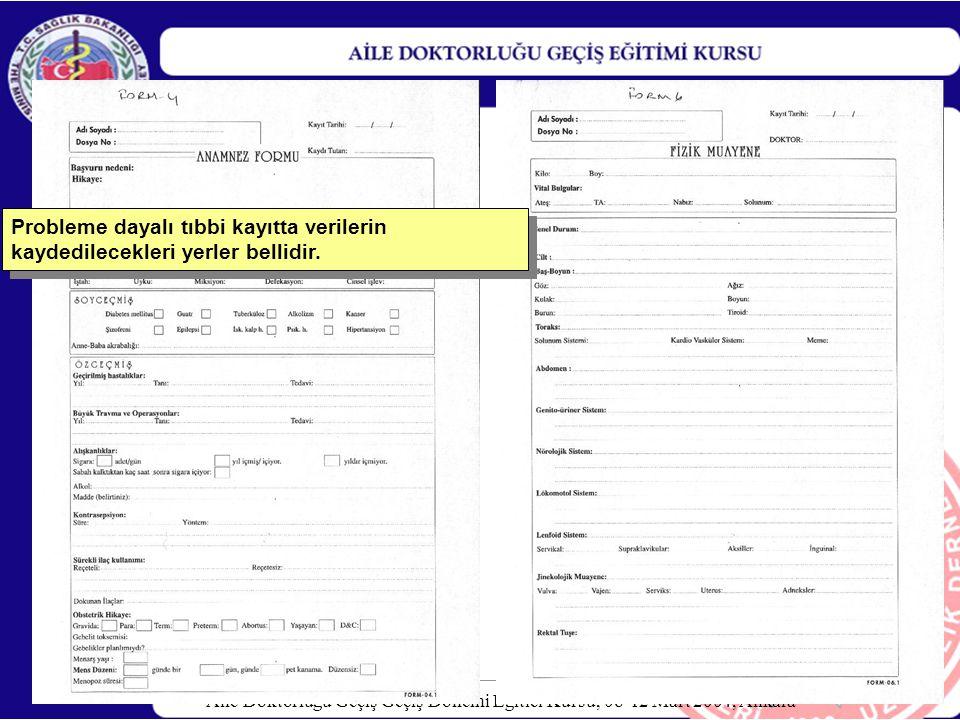 / 28 Aile Doktorluğu Geçiş Geçiş Dönemi Eğitici Kursu, 08-12 Mart 2004, Ankara 15 Probleme dayalı tıbbi kayıtta verilerin kaydedilecekleri yerler bell