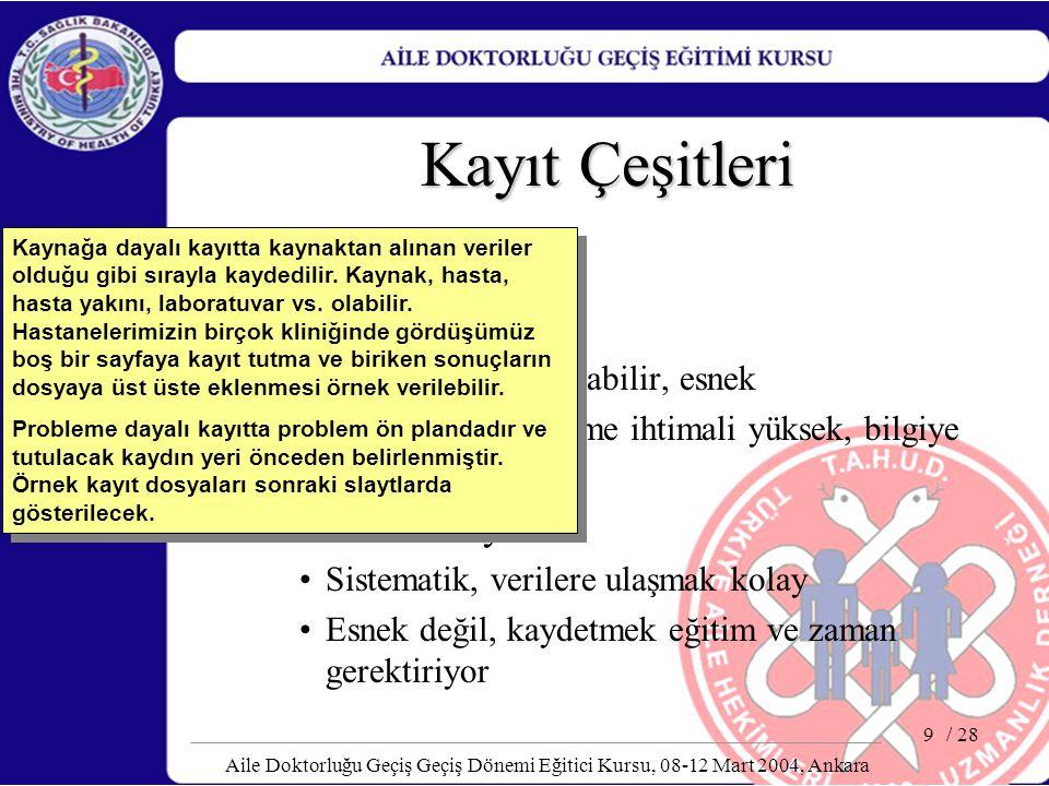 / 28 Aile Doktorluğu Geçiş Geçiş Dönemi Eğitici Kursu, 08-12 Mart 2004, Ankara 9 Kayıt Çeşitleri Metoda göre –Kaynağa dayalı Kolay, çabuk yazılabilir,