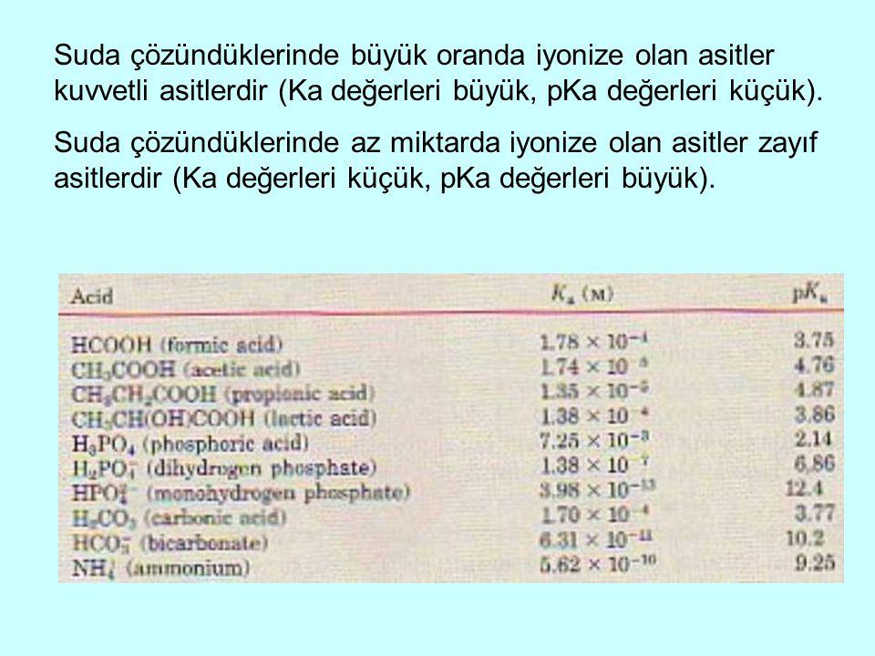 Suda çözündüklerinde büyük oranda iyonize olan asitler kuvvetli asitlerdir (Ka değerleri büyük, pKa değerleri küçük). Suda çözündüklerinde az miktarda
