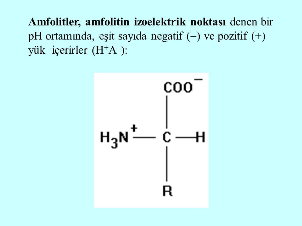 Amfolitler, amfolitin izoelektrik noktası denen bir pH ortamında, eşit sayıda negatif (  ) ve pozitif (+) yük içerirler (H + A  ):